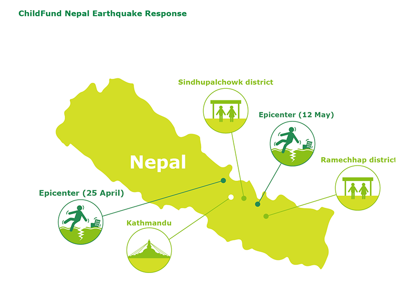 ChildFund Nepal Earthquake response map