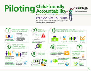 Piloting Child-friendly Accountability thumbnail